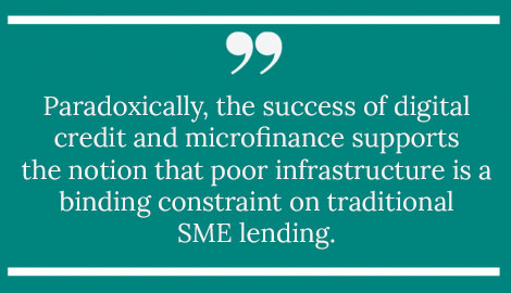 Paradoxically, the success of digital credit and microfinance supports the notion that poor infrastructure is a binding constraint on traditional SME lending.