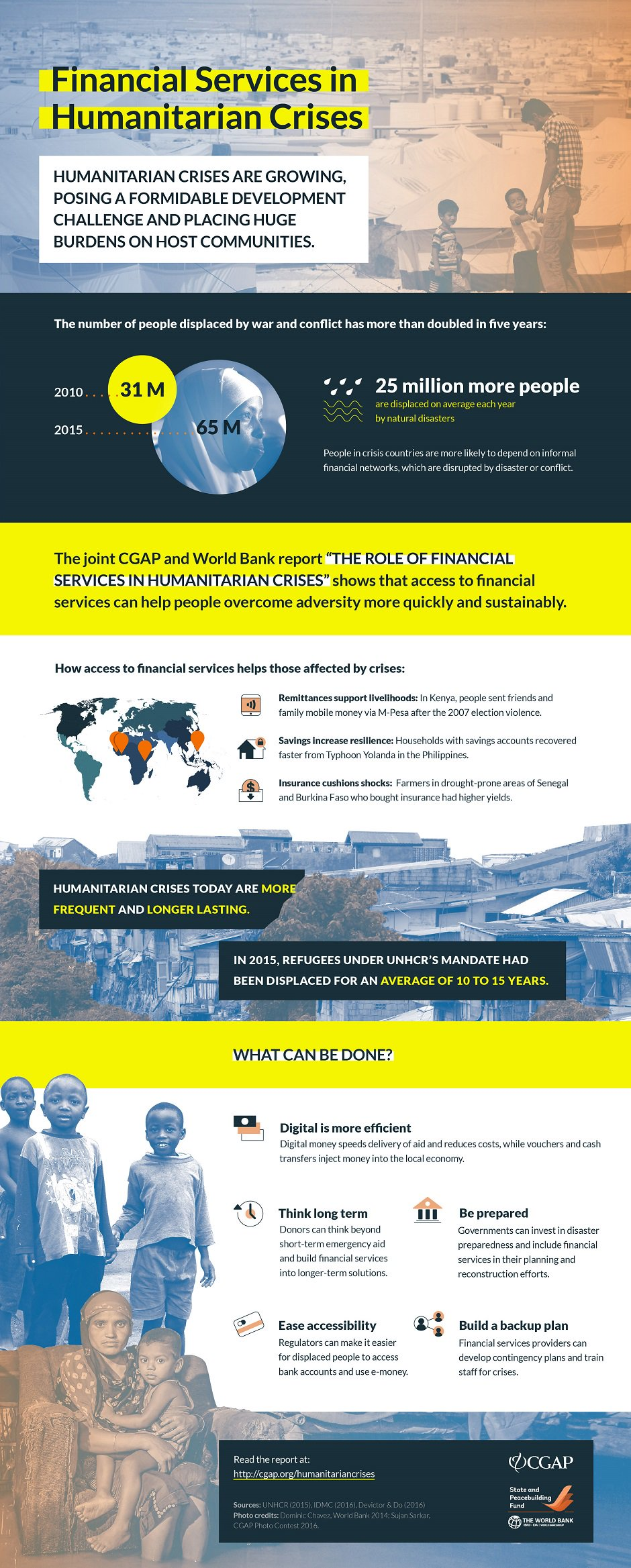 Infographic on Financial Services in Humanitarian Crises